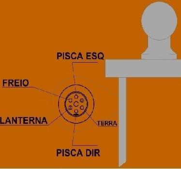 Esquema ligação elétrica (Carro) - Modelo Brasileiro